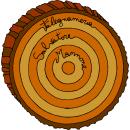 Logo dell'attività Falegnameria Mannone Salvatore